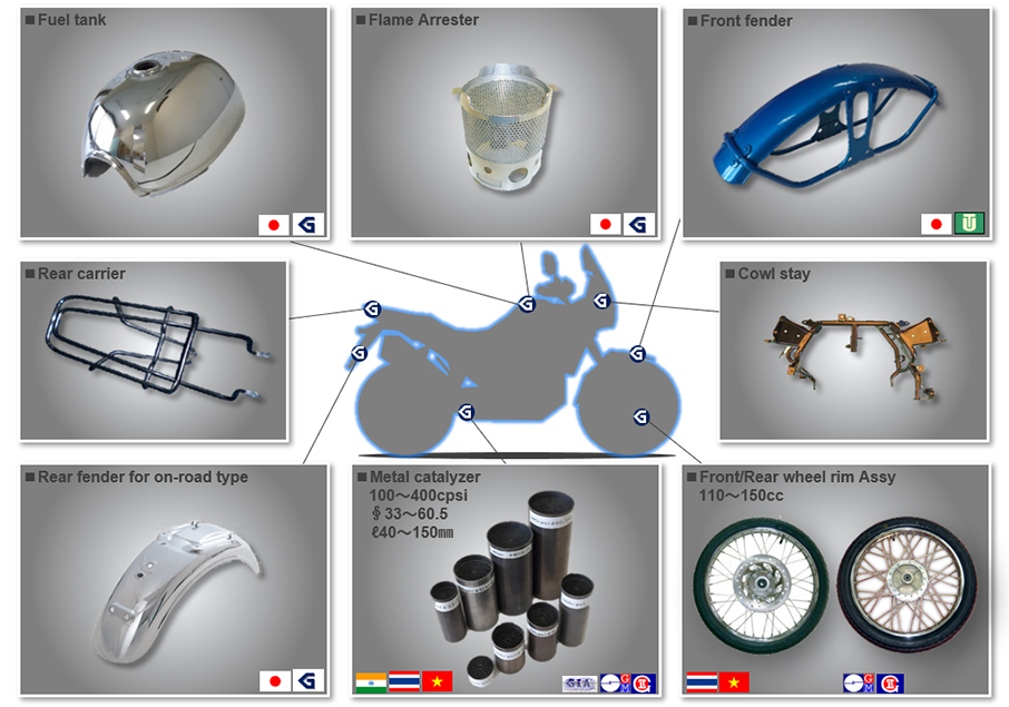 Other motorcycle products